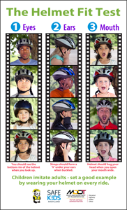 Helmet Fit Test Poster - English version
